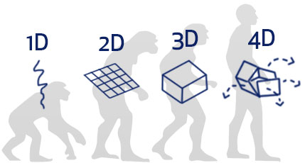 Evolution-of-Printing.jpg